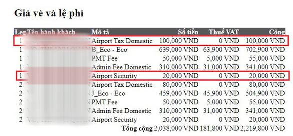 Hành khách hủy chuyến, Vietnam Airlines, Bamboo Airways, Vietjet Air ỉm luôn các khoản phí sân bay, phí an ninh? - Ảnh 4.
