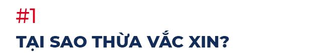 Thư từ nước Mỹ: 300 triệu liều vắc xin Covid-19 dư thừa – Hy vọng nào cho các nước đang bùng phát dịch bệnh? - Ảnh 1.