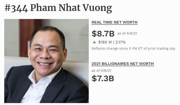 pham-nhat-vuong-1-1617758730052346561382