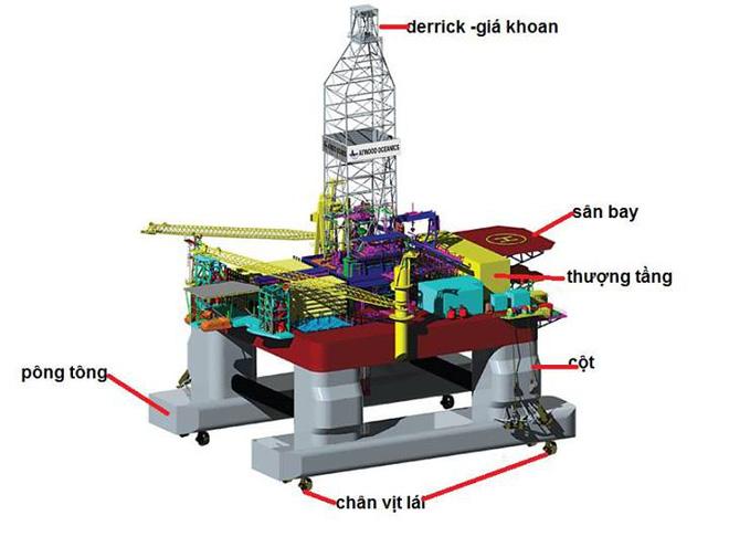 Làm thế nào để xây giàn khoan nặng hàng chục ngàn tấn trên biển? Bạn không thể tưởng tượng được đâu! - Ảnh 3.