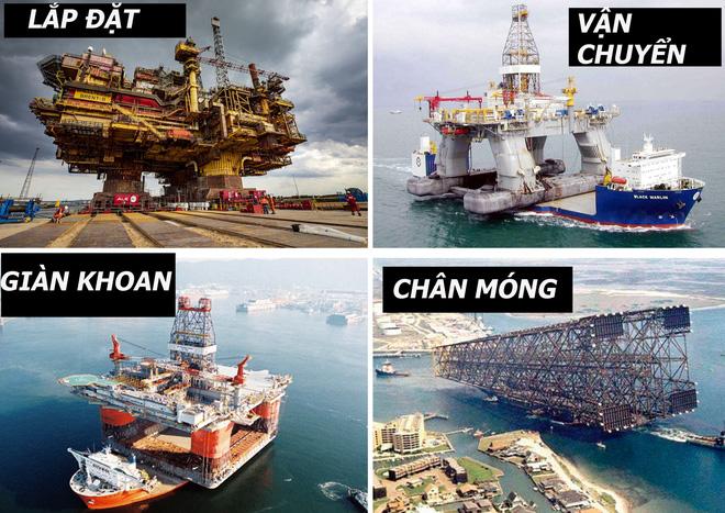 Làm thế nào để xây giàn khoan nặng hàng chục ngàn tấn trên biển? Bạn không thể tưởng tượng được đâu! - Ảnh 5.