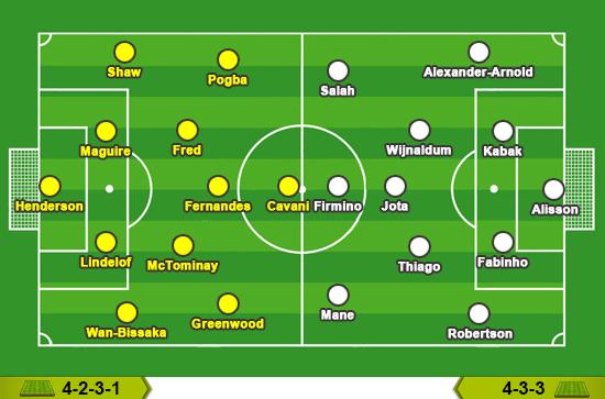 Man Utd - Liverpool: Quyết tâm phá dớp - Ảnh 3.