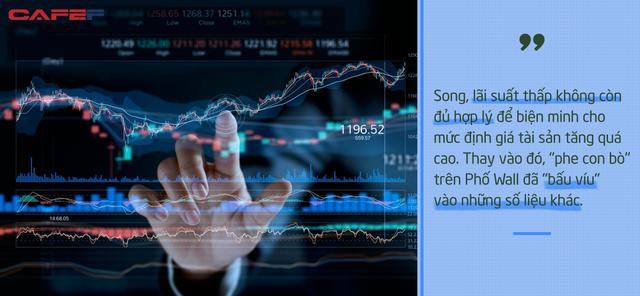 Chuyện gì sẽ xảy ra với thị trường chứng khoán và tiền số khi Fed dập tắt 'cơn mưa tiền'? - ảnh 5