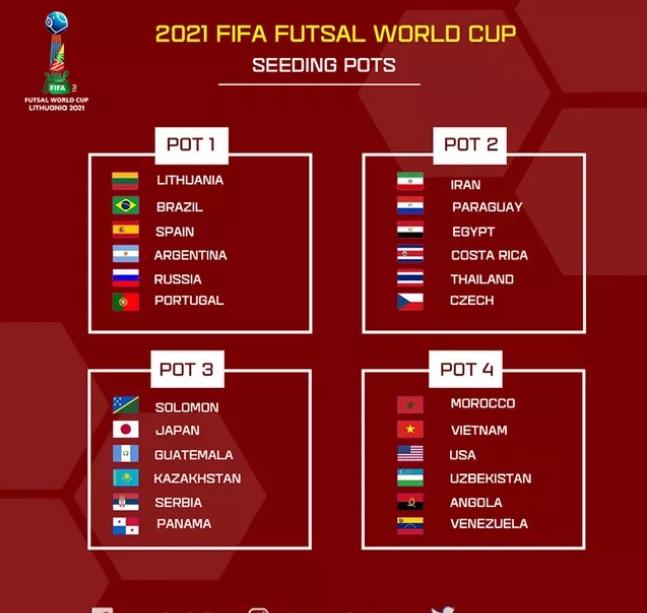 NÓNG: Tuyển Việt Nam nằm bảng tử thần cùng Brazil, Cộng Hòa Séc ở VCK World Cup - Ảnh 2.