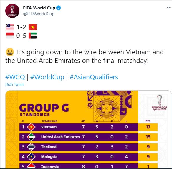FIFA dành sự quan tâm đặc biệt cho trận thắng của Việt Nam - Ảnh 1.