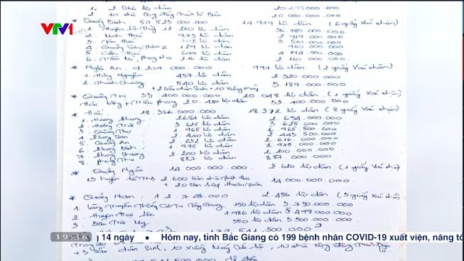 Lời xin lỗi của Hoài Linh, tờ giấy A4 sao kê và vấn nạn lừa đảo núp bóng từ thiện xuất hiện trên VTV - Ảnh 2.