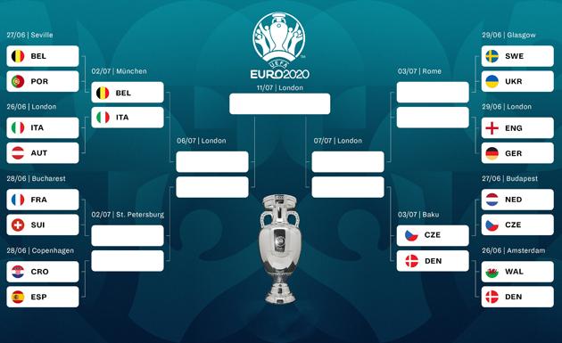 XÁC ĐỊNH 2 cặp tứ kết đầu tiên của EURO 2020 - Ảnh 1.