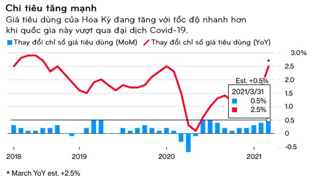Kinh tế trưởng Mekong Economics: 'Chuỗi cung ứng sẽ không quay lại Trung Quốc chỉ vì một đợt bùng dịch Covid-19 ngắn hạn ở Việt Nam!' - Ảnh 2.