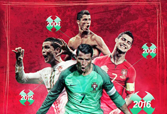 Những kỷ lục Cristiano Ronaldo có thể phá vỡ tại EURO 2020 - Ảnh 1.