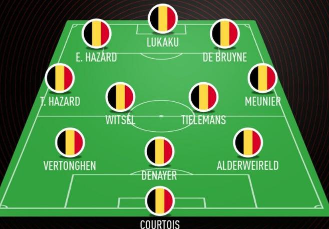 EURO 2020: Bỉ - Cơ hội cuối cùng của Thế hệ vàng - Ảnh 2.