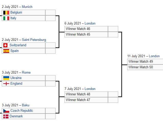 Nhận định Bỉ vs Italia: Bỉ sẽ đá văng Italia nhờ chiến thắng sát nút? - Ảnh 2.