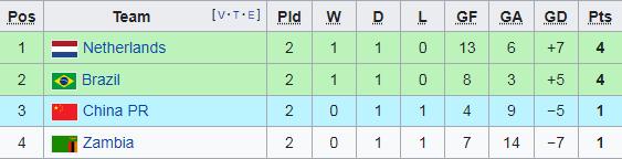 Trước khi làm ĐT Trung Quốc ôm hận, đội bóng châu Phi từng gây sốc lớn ở vòng loại Olympic - Ảnh 5.