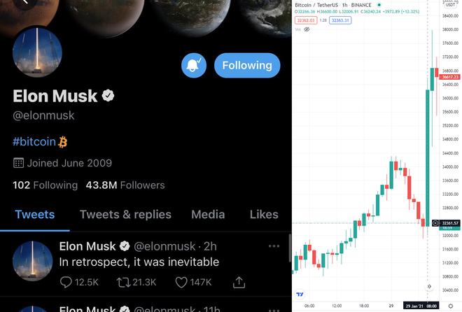 Cùng nhìn lại 10 lần Elon Musk làm điên đảo thị trường tiền số trong một năm qua - Ảnh 4.
