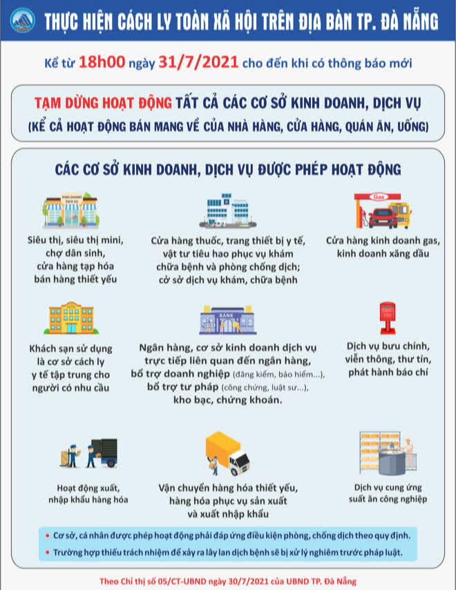 Cận cảnh đường phố Đà Nẵng khi thực hiện Chỉ thị 05, với các biện pháp mạnh hơn Chỉ thị 16 - Ảnh 10.