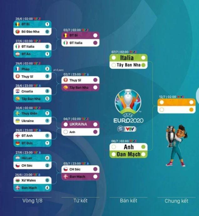 Siêu giả lập dự đoán Ý vs Tây Ban Nha: Chính xác tuyệt đối - Ảnh 3.