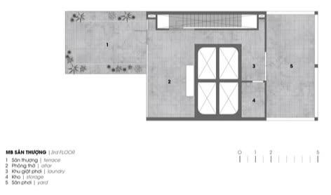 Tp.HCM: Ngôi nhà hệ phong thủy từ phòng ngủ, vệ sinh cho đến tủ đựng đồ lên báo Mỹ - Ảnh 23.