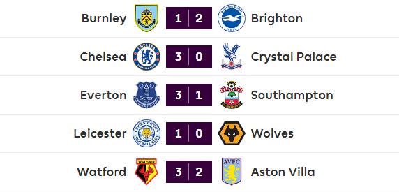 Chelsea tiếp bước Man United, dội mưa bàn thắng khiến cả Ngoại hạng Anh phải dè chừng - Ảnh 5.