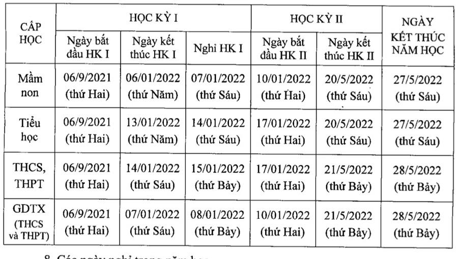 NÓNG: Học sinh Hà Nội tựu trường sớm nhất từ ngày 1/9, khai giảng vào ngày 5/9 - Ảnh 1.