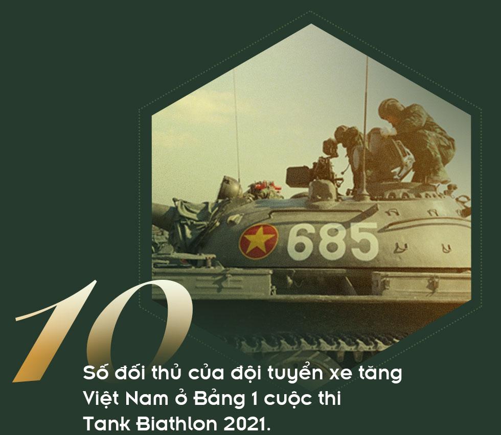 [PHOTO ESSAY] Army Games 2021: Hành trình quyết thắng của đội tuyển QĐND Việt Nam qua 12 con số đặc biệt - Ảnh 1.