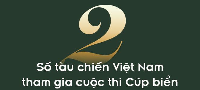 [PHOTO ESSAY] Army Games 2021: Hành trình quyết thắng của đội tuyển QĐND Việt Nam qua 12 con số đặc biệt - Ảnh 2.