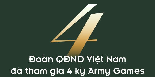 [PHOTO ESSAY] Army Games 2021: Hành trình quyết thắng của đội tuyển QĐND Việt Nam qua 12 con số đặc biệt - Ảnh 6.