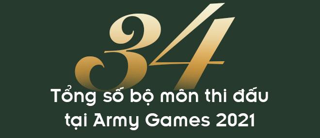 [PHOTO ESSAY] Army Games 2021: Hành trình quyết thắng của đội tuyển QĐND Việt Nam qua 12 con số đặc biệt - Ảnh 13.