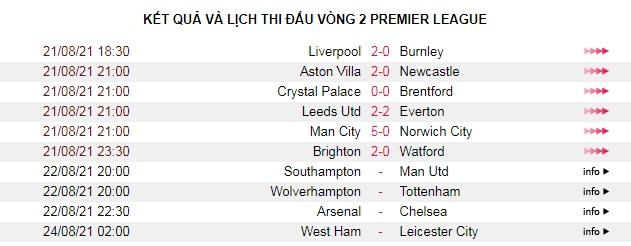 Southampton - Man Utd: Chủ quan là chết - Ảnh 4.