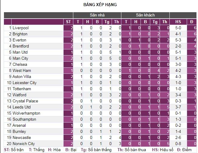 Southampton - Man Utd: Chủ quan là chết - Ảnh 5.