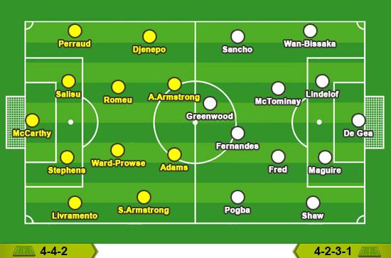 Southampton - Man Utd: Chủ quan là chết - Ảnh 3.