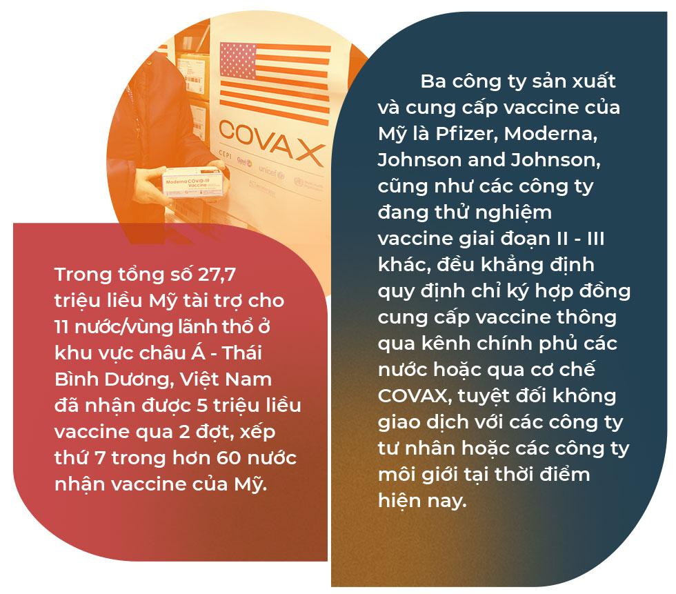 Đại sứ Hà Kim Ngọc: Vận động vaccine, thuốc điều trị Covid-19 là nhiệm vụ quan trọng nhất, thiêng liêng nhất vì liên quan đến sinh mạng đồng bào - Ảnh 7.