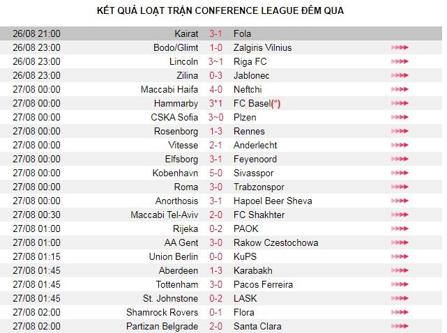 Tottenham 3-0 Pacos Ferreira: Cú đúp của Harry Kane - Ảnh 3.