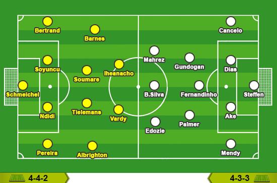 Leicester - Man City: Có bao nhiêu chiến bấy nhiêu - Ảnh 5.