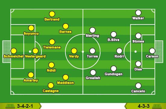 Leicester - Man City: 'Khủng bố' King Power? - Ảnh 4.