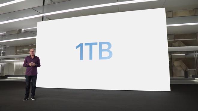 iPhone 13 Pro và iPhone 13 Pro Max chính thức ra mắt: Màn hình ProMotion 120Hz, bộ nhớ trong 1TB, quay video xoá phông, thêm màu xanh Sierra Blue - Ảnh 12.