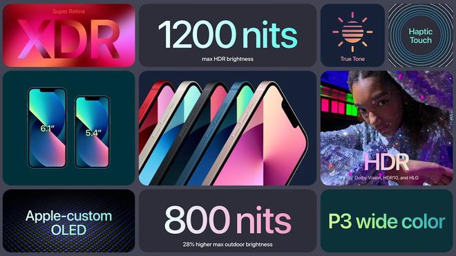 iPhone 13 và iPhone 13 mini chính thức: Tai thỏ gọn hơn, camera có chống rung cảm biến, Apple A15, giá từ 699 USD - Ảnh 4.