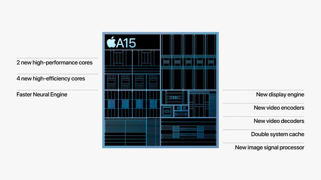 iPhone 13 Pro và iPhone 13 Pro Max chính thức ra mắt: Màn hình ProMotion 120Hz, bộ nhớ trong 1TB, quay video xoá phông, thêm màu xanh Sierra Blue - Ảnh 5.