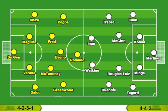 Man Utd - Aston Villa: Không thể phụ thuộc vào Ronaldo - Ảnh 4.