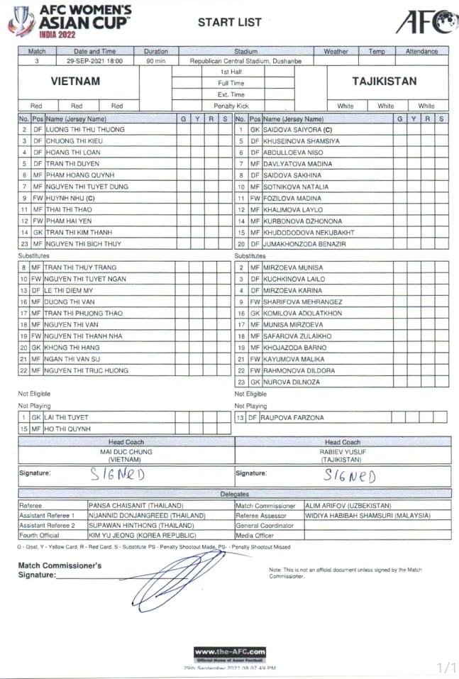 TRỰC TIẾP Việt Nam 4-0 Tajikistan: Tajikistan bất lực, co cụm phòng thủ vẫn liên tiếp thủng lưới - Ảnh 1.