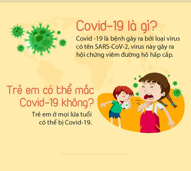 Những triệu chứng COVID-19 phổ biến thường gặp nhất ở trẻ em - Ảnh 1.