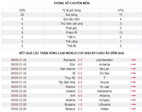 Bỉ 3-0 CH Séc: Vẫn là Lukaku - Ảnh 3.