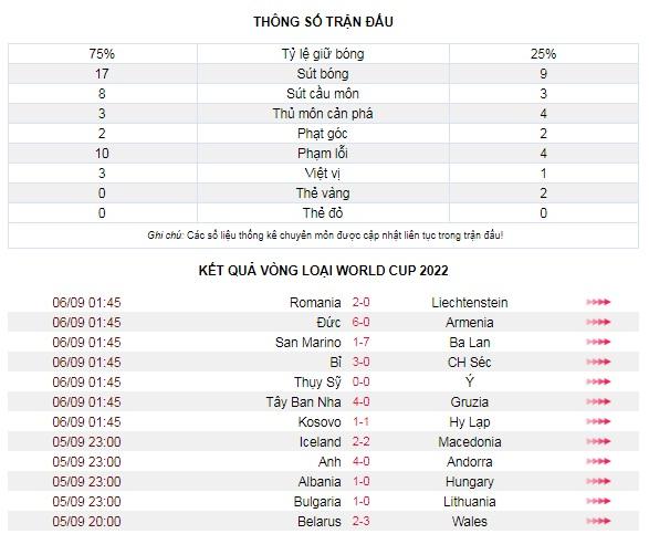 Tây Ban Nha 4-0 Gruzia: Chiến thắng giải tỏa - Ảnh 4.