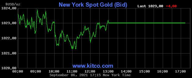 Giá vàng hôm nay 7/9: Nhiều yếu tố trợ giá đẩy vàng tăng mạnh - Ảnh 2.