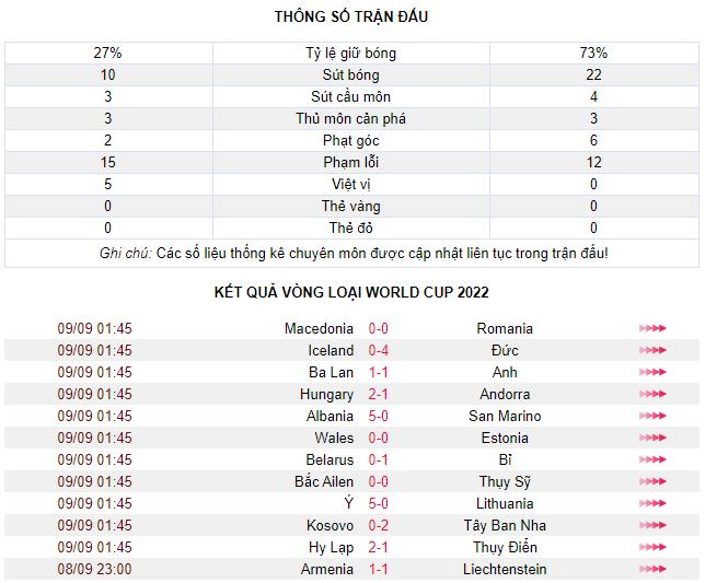 Kosovo 0-2 Tây Ban Nha: Niềm vui nhân đôi - Ảnh 3.