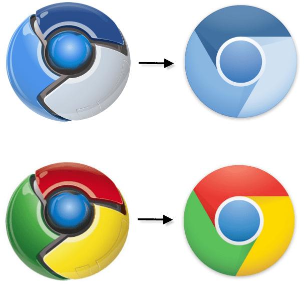 Từ một trình duyệt non trẻ, Google Chrome đã đánh bại ông hoàng Internet Explorer chỉ trong 4 năm như thế nào? - Ảnh 5.