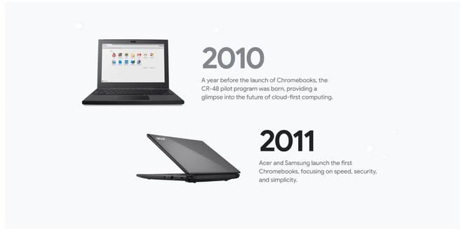Từ một trình duyệt non trẻ, Google Chrome đã đánh bại ông hoàng Internet Explorer chỉ trong 4 năm như thế nào? - Ảnh 6.