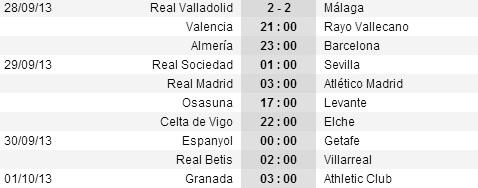"""Real vs Atletico: Bale """"phát lộc"""" và """"số đỏ"""" của Cris Ronaldo"""