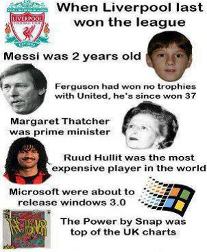 Ai còn nhớ lần cuối cùng Liverpool giành chức vô địch bóng đá Anh không?