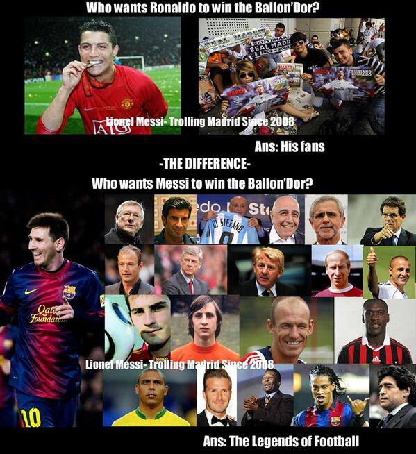 Có ai để ý, từ khi hợp nhất thành QBV FIFA, Messi đã lĩnh toàn bộ giải thưởng không?