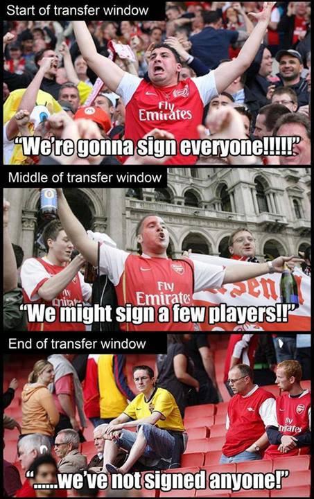 Trước, trong và sau khi thị trường chuyển nhượng đóng cửa với Arsenal