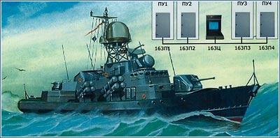 Tổ hợp điều khiển và các thiết bị điều khiển bệ phóng tên lửa